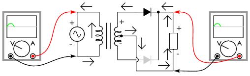 Двухполупериодный выпрямитель со средней точкой: Верхняя половина вторичной обмотки проводит ток во время положительной полуволны на входе, доставляя положительную полуволну на нагрузку