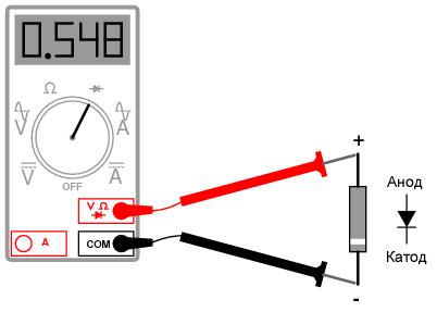 Мультиметр с функцией «Проверка диода», вместо низкого сопротивления, показывает прямое падение напряжения 0,548 вольт.