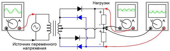 Двуполярный двухполупериодный выпрямитель со средней точкой