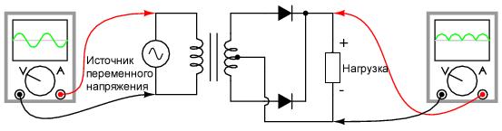 Двухполупериодный выпрямитель, схема со средней точкой