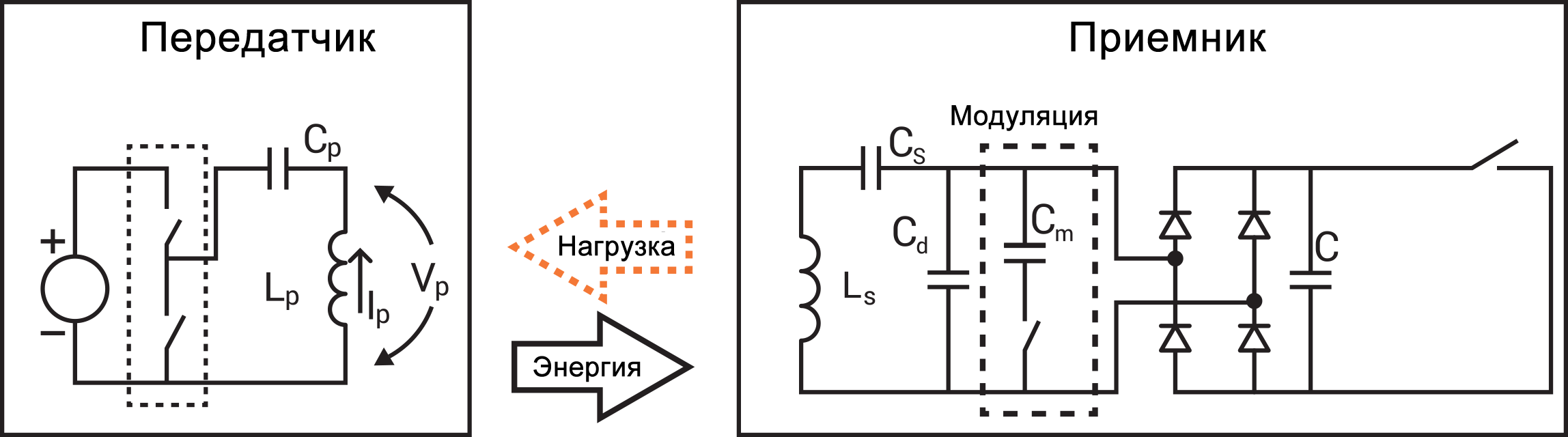 Беспроводная зарядка для телефона своими руками схема на 555 63