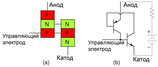 Управляемые выпрямители на транзисторах