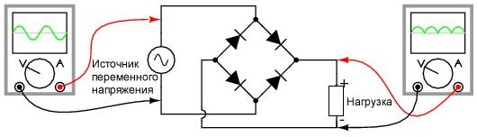 Двухполупериодный мостовой выпрямитель