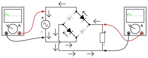 Двухполупериодный мостовой выпрямитель. Поток электронов для положительных полупериодов