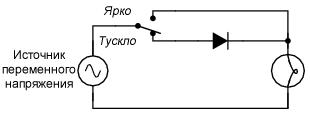 Использование однополупериодного выпрямителя: двухпозиционный ламповый диммер