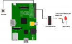 Precompile Arduino code for Raspberry Pi - FAQ