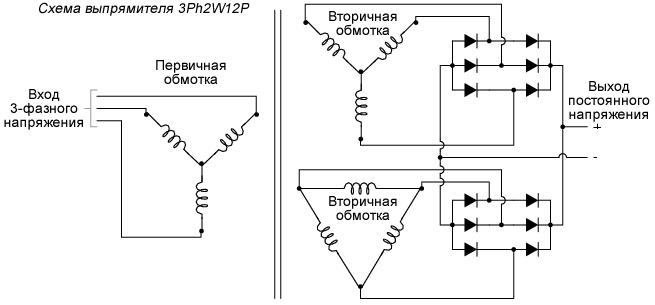 Схема многофазного выпрямителя: 3 фазы, 2 пути, 12 импульсов (3Ph2W12P)