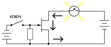 Через резистор стекает заряд, сохраненный в PN переходе, чтобы позволить транзистору открыться снова