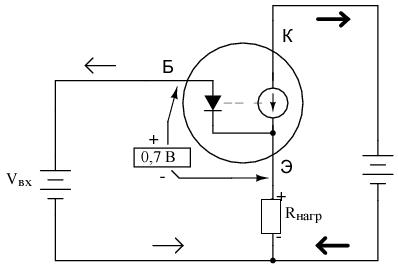 Эмиттерный повторитель: напряжение на эмиттере повторяет напряжение на базе (меньше на величину падения напряжения база-эмиттер, 0,7 вольта)