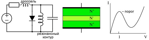 Рупорная антенна для диода ганна