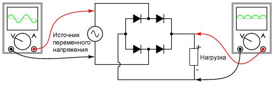 Альтернативное представление схемы двухполупериодного мостового выпрямителя