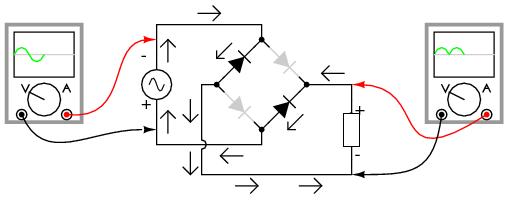 Двухполупериодный мостовой выпрямитель. Поток электронов для отрицательных полупериодов