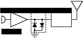 Ограничитель предотвращает перегрузку передатчика по входу пиками в речевом сигнале