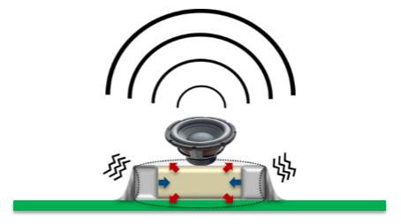 Эффект электрострикции – «поющий» конденсатор