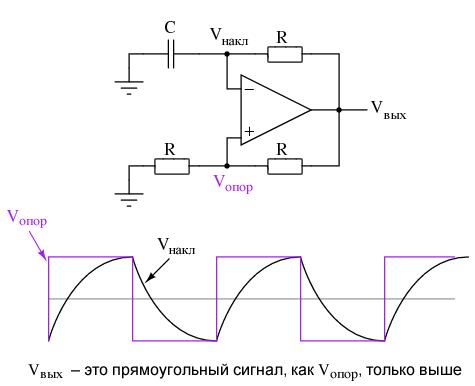 Схема генератора, использующая положительную обратную связь