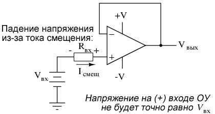 Влияние входного тока смещения на работу повторителя напряжения