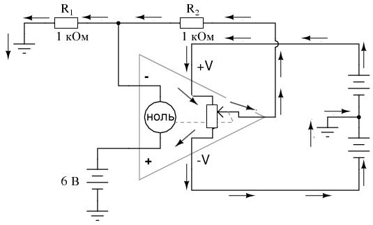 Отрицательная обратная связь с делителем напряжения на примере модели операционного усилителя