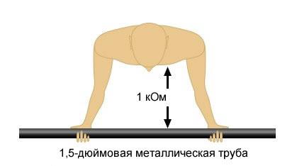 Рисунок 2 Сопротивление при удержании металлической трубы двумя руками