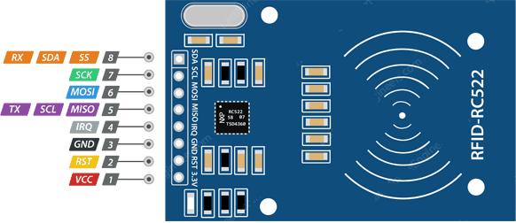 Рисунок 4 Распиновка RFID модуля считывателя RC522