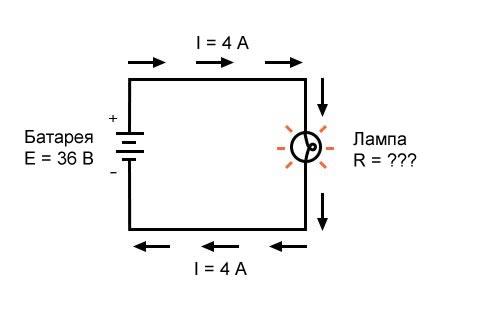 Рисунок 3 Пример 2. Известны напряжение источника и ток в цепи