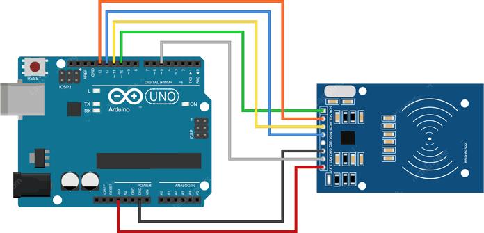 Рисунок 5 Подключение модуля RFIDсчитывателя RC522 к Arduino UNO