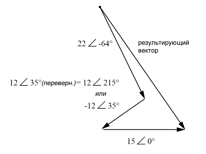 Рисунок 7 Результат - векторная сумма источников напряжения