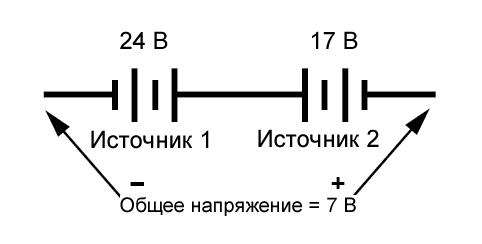 Рисунок 7 Полярность источника 17 В