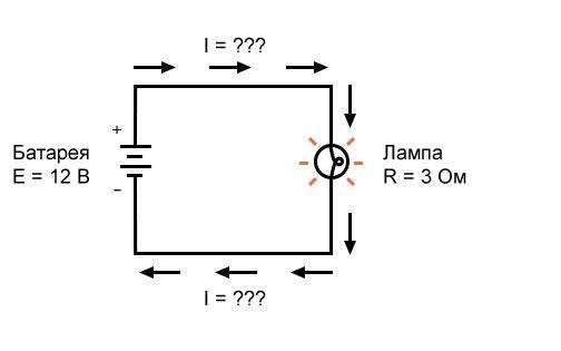 Рисунок 2 Пример 1. Известны напряжение источника и сопротивление лампы