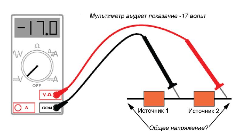 Рисунок 6 Отрицательные (-) показания указывают, что черный это (+), красный это (-)