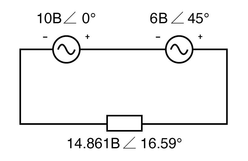 Рисунок 9 Угол фазы заменяет знак plus-minus