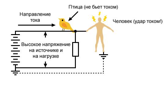Рисунок 2 Установление контакта между двумя точками в цепи при касании только одного ее провода