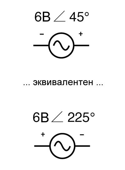 Рисунок 11 Изменение полярности добавляет 180 к углу фазы