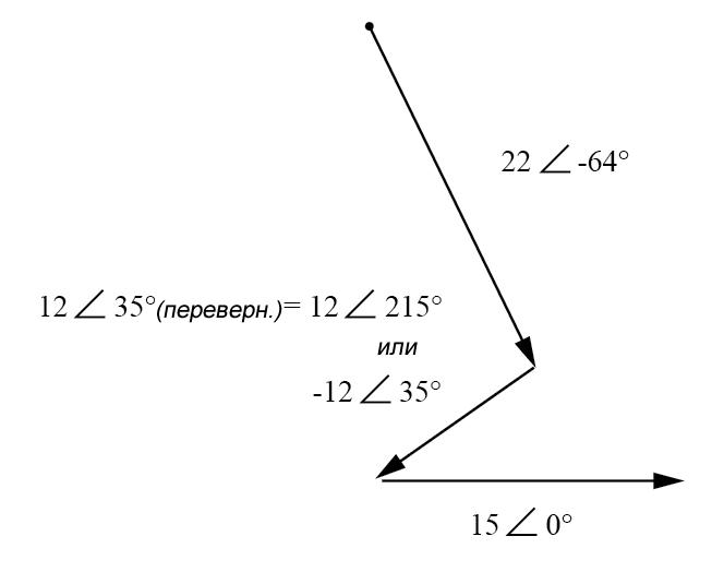 Рисунок 6 Направление E2 меняется на противоположное