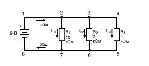 Рисунок 4 Определение полного тока