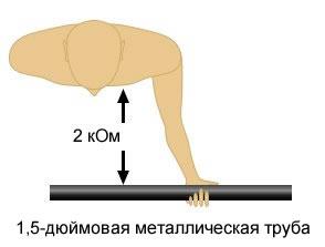 Рисунок 1 Сопротивление при удержании металлической трубы одной рукой