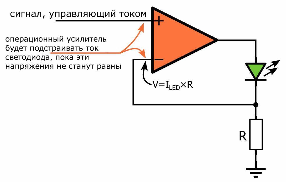 Рисунок 2 Регулируемый светодиодный драйвер со стабилизацией тока на операционном усилителе