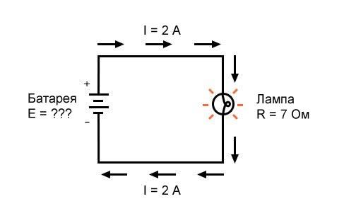 Рисунок 4 Пример 3. Известны ток в цепи и сопротивление лампы