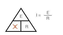 Рисунок 7 Закон Ома для определения I