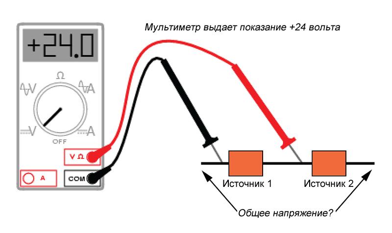 Рисунок 4 Положительные (+) показания указывают, что черный это (-), красный это (+)