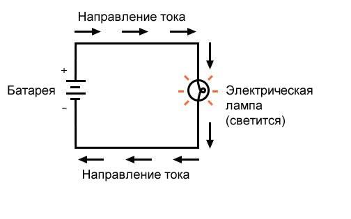 Рисунок 1 Пример простой схемы