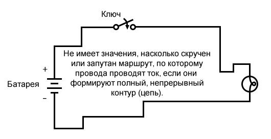 Рисунок 3 Добавление ключа в цепь из батареи и лампы