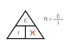 Рисунок 6 Закон Ома для определения R