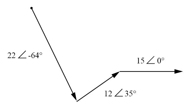 Рисунок 2 Графическое сложение векторных напряжений