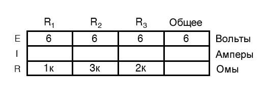 Рисунок 2 Табличный метод. Шаг 1