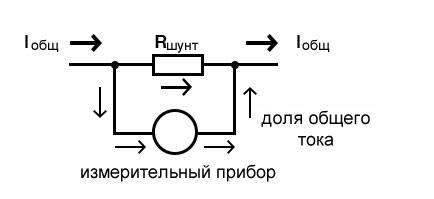 Рисунок 7 Измерительная схема