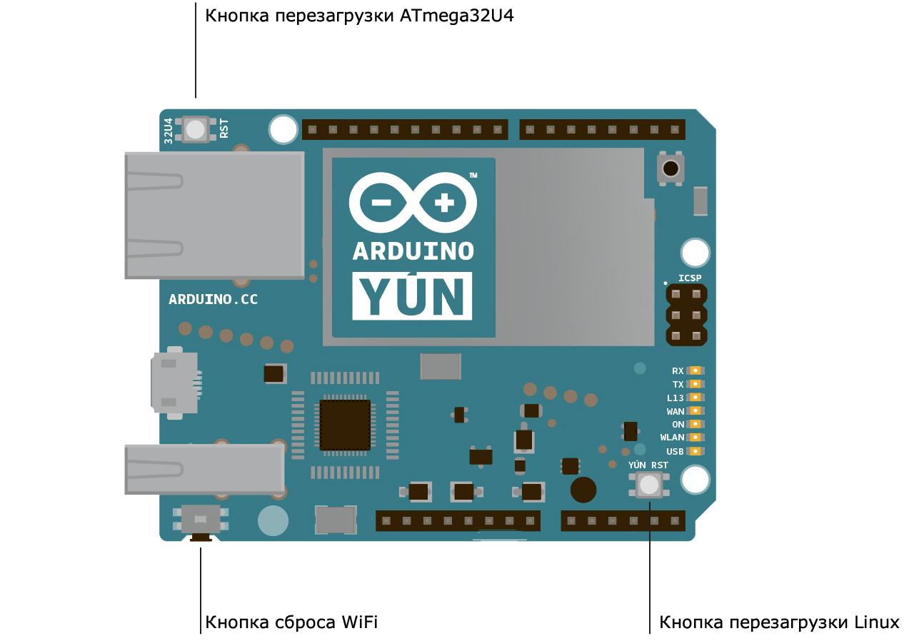 Кнопки сброса на Arduino Yun